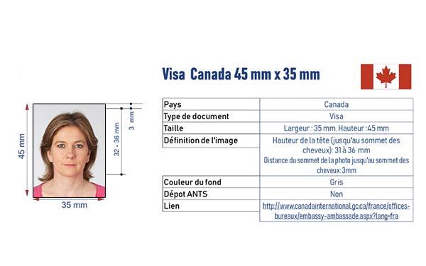 identité visa Canada
