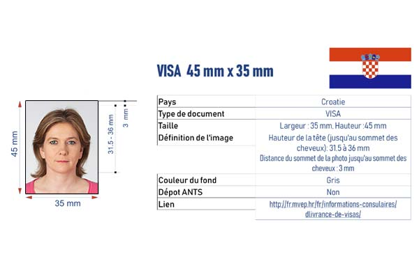 photographe d'identité visa Croatie