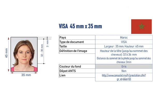 identité visa Maroc