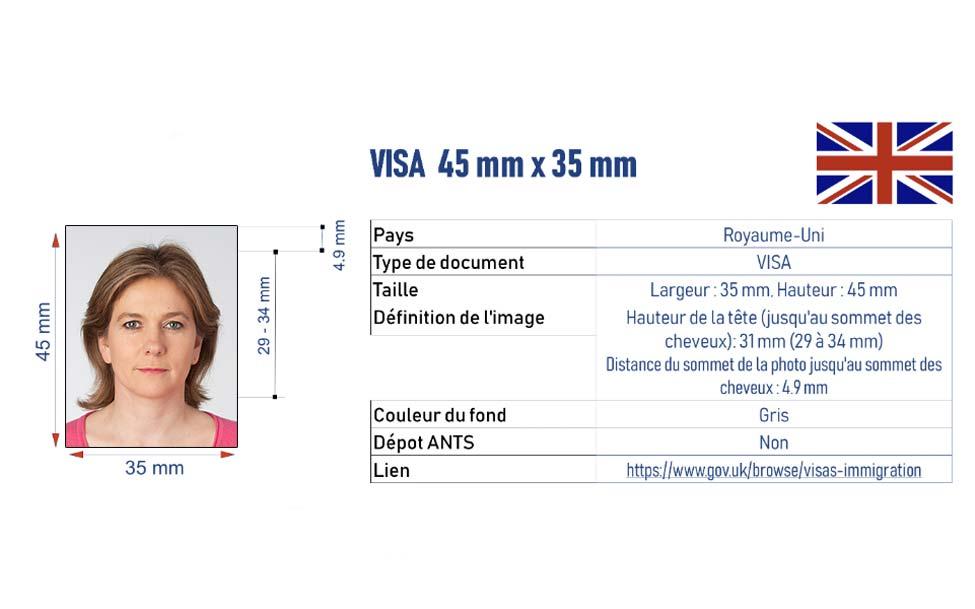 identité visa Royaume Uni